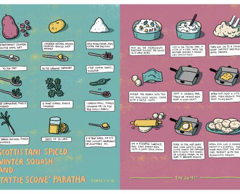 illustrated recipe for scottishstani spiced paratha by sumayya usmani